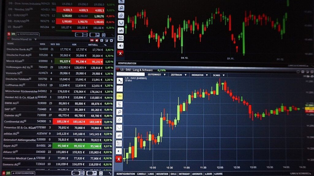 Forex: Chart types | Best forex broker | Forex trading for beginners | FxPro