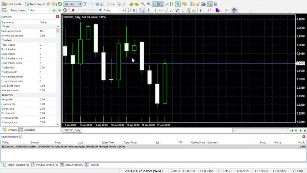 Softfx Forex backtesting